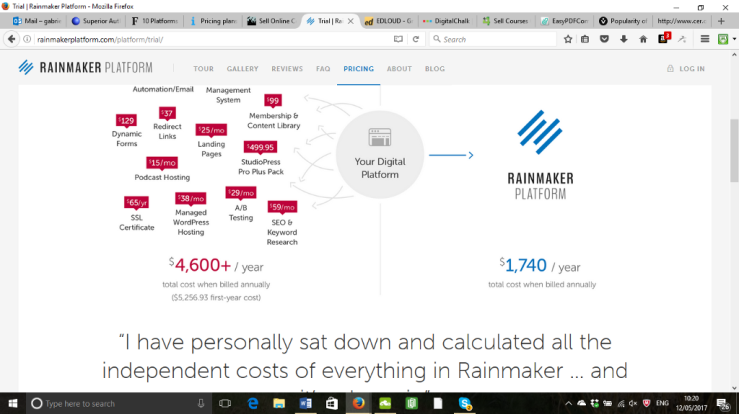 The Best Online Course Platforms - Rainmaker