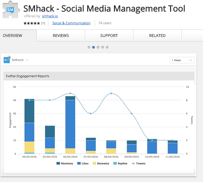 Best Chrome Extensions for Small Business - SMhack – Social Media Management Tool