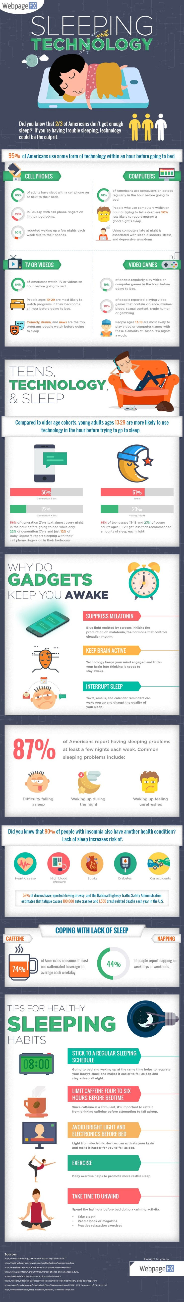 technology-and-sleep-infographic-1-1.jpg