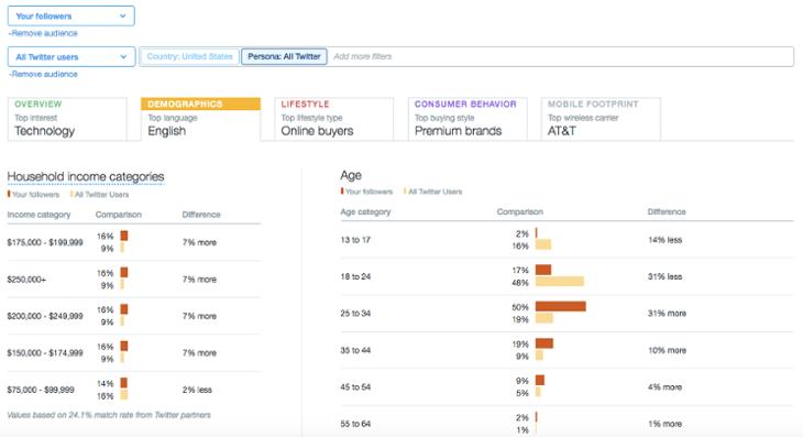 twitter-analytics-follower-comparison.png