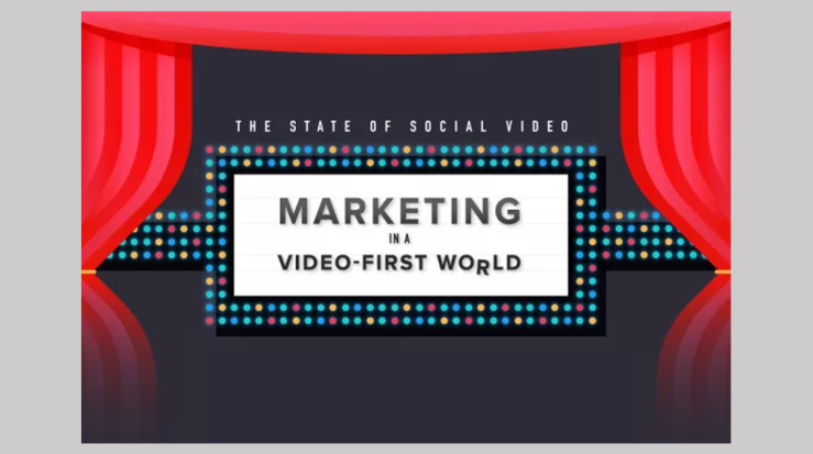 The State of Social Media Video - Infographic