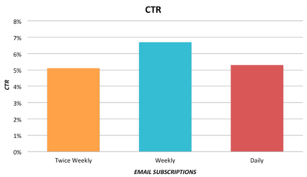 email-clickthrough-rate.png
